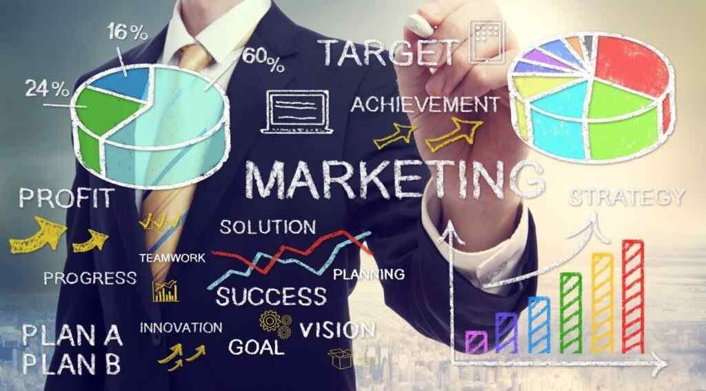 Du học Úc ngành Marketing