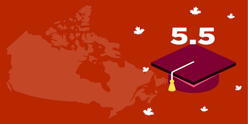 IELTS 5.5 có đi du học Canada