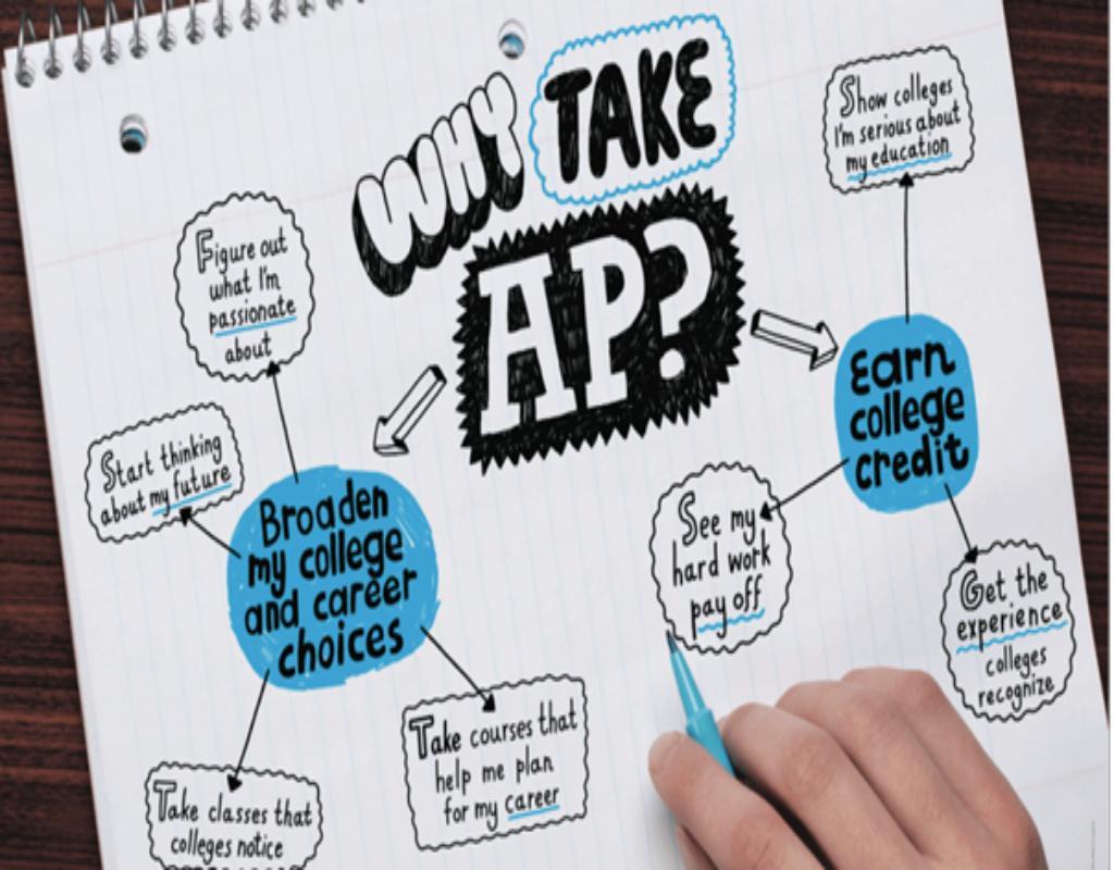 Advanced Placement (viết tắt là AP) được dịch tạm thời là lớp nâng cao