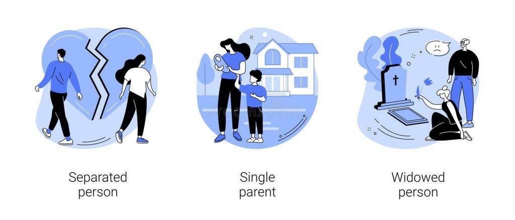 Giới thiệu về tình trạng hôn nhân (nếu có)